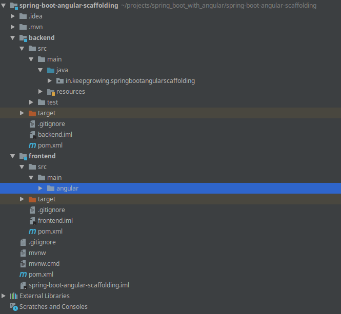 The final project structure screenshot