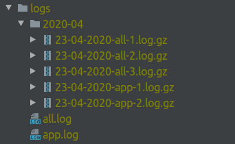 logs directory tree for two rolling file appneders screenshot