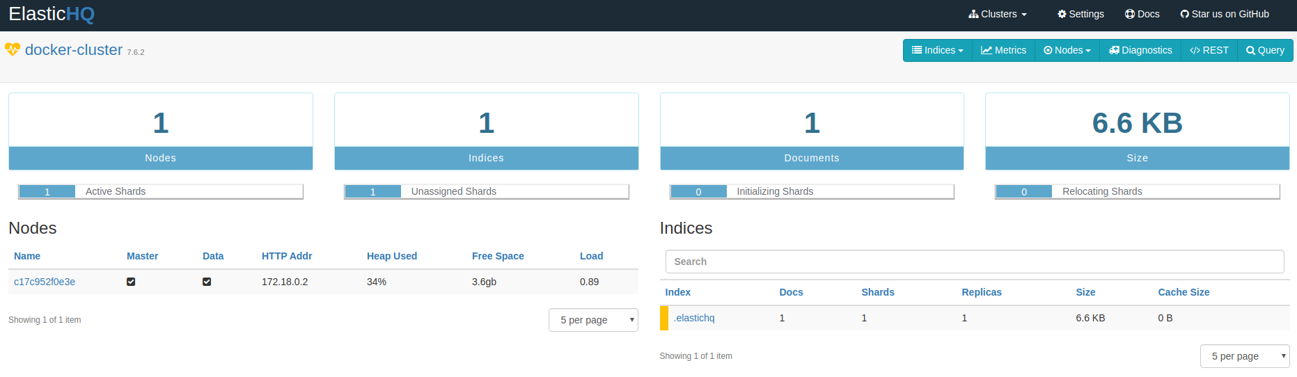 elastichq screen where you can see how Elasti Stack process logs